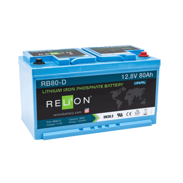 RB80 DIN Lithium Ion Battery